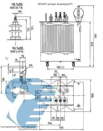 тока и его схема замещения